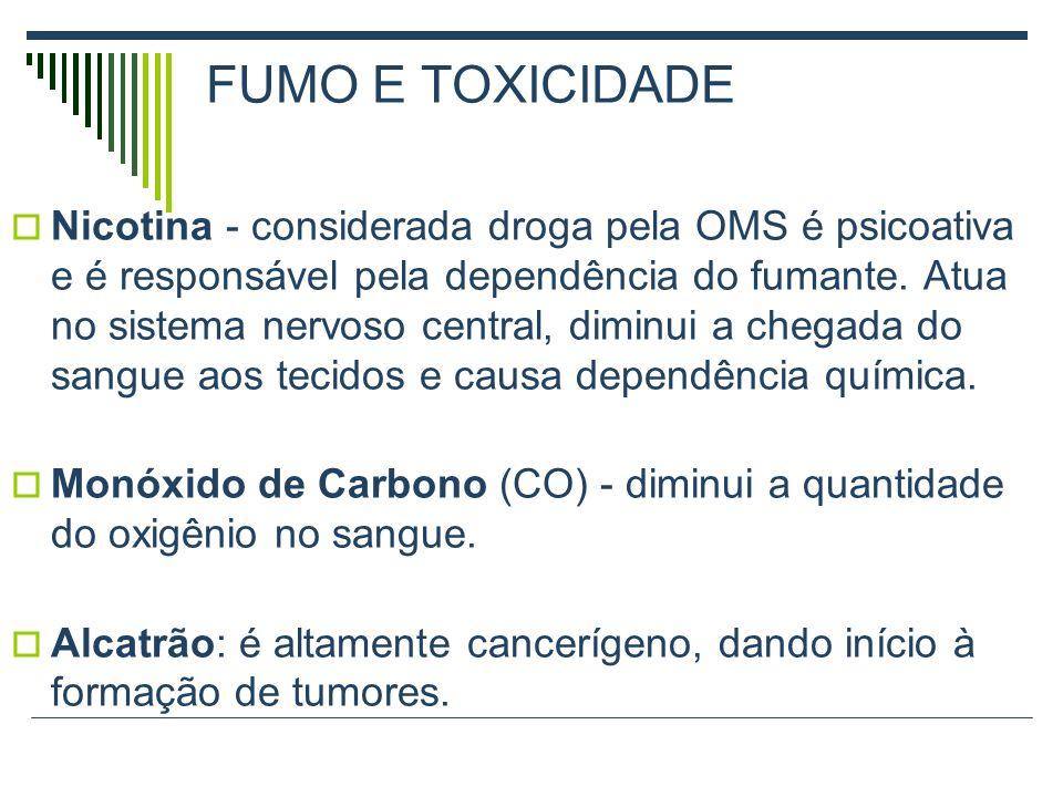 FUMO E TOXICIDADE