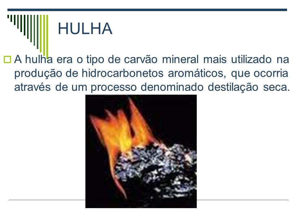 HULHA