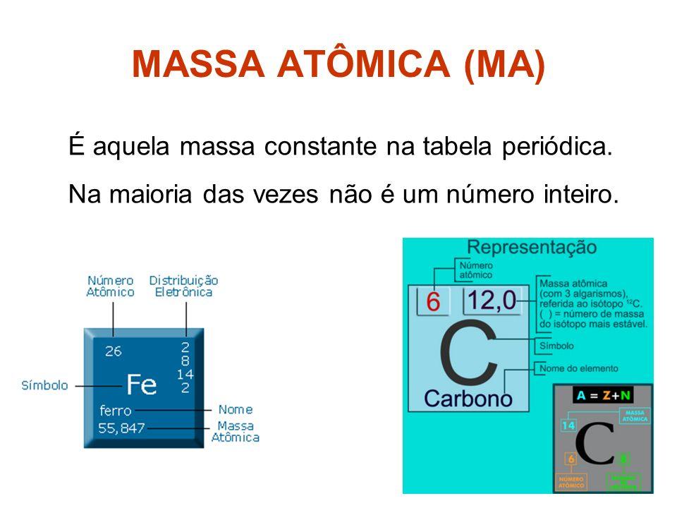 MASSA ATÔMICA (MA) É aquela massa constante na tabela periódica.