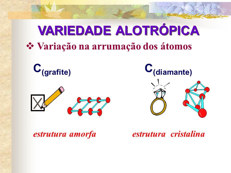 VARIEDADE ALOTRÓPICA C(grafite) C(diamante)