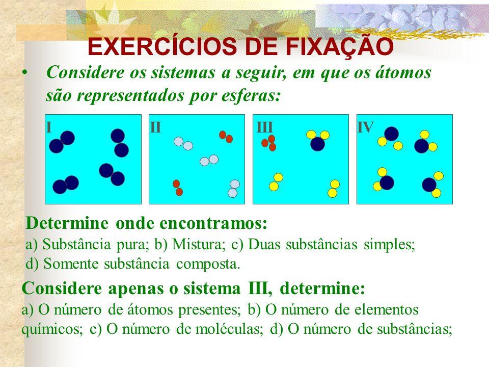 EXERCÍCIOS DE FIXAÇÃOConsidere os sistemas a seguir, em que os átomos são representados por esferas: