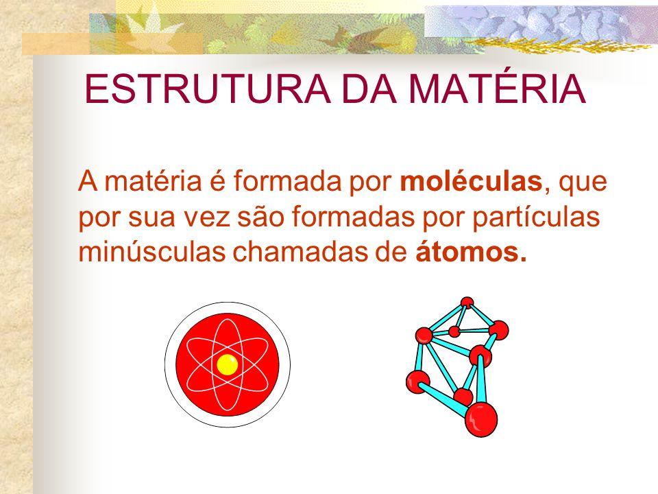 ESTRUTURA DA MATÉRIAA matéria é formada por moléculas, que por sua vez são formadas por partículas minúsculas chamadas de átomos.