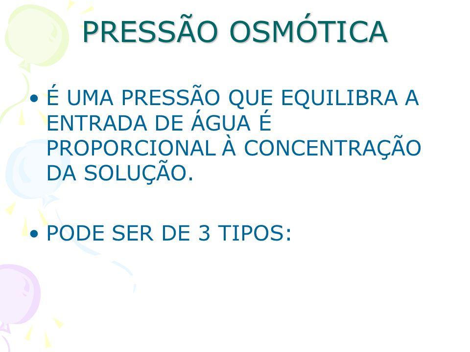 PRESSÃO OSMÓTICA É UMA PRESSÃO QUE EQUILIBRA A ENTRADA DE ÁGUA É PROPORCIONAL À CONCENTRAÇÃO DA SOLUÇÃO.