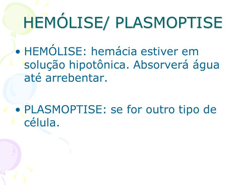 HEMÓLISE/ PLASMOPTISE