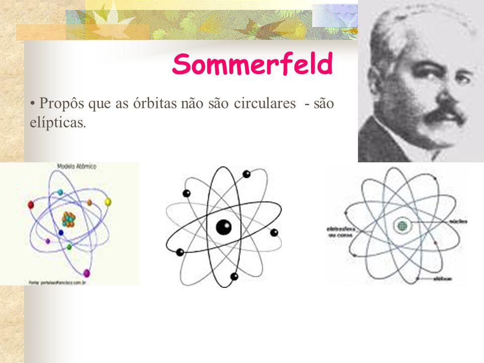 Sommerfeld Propôs que as órbitas não são circulares - são elípticas.