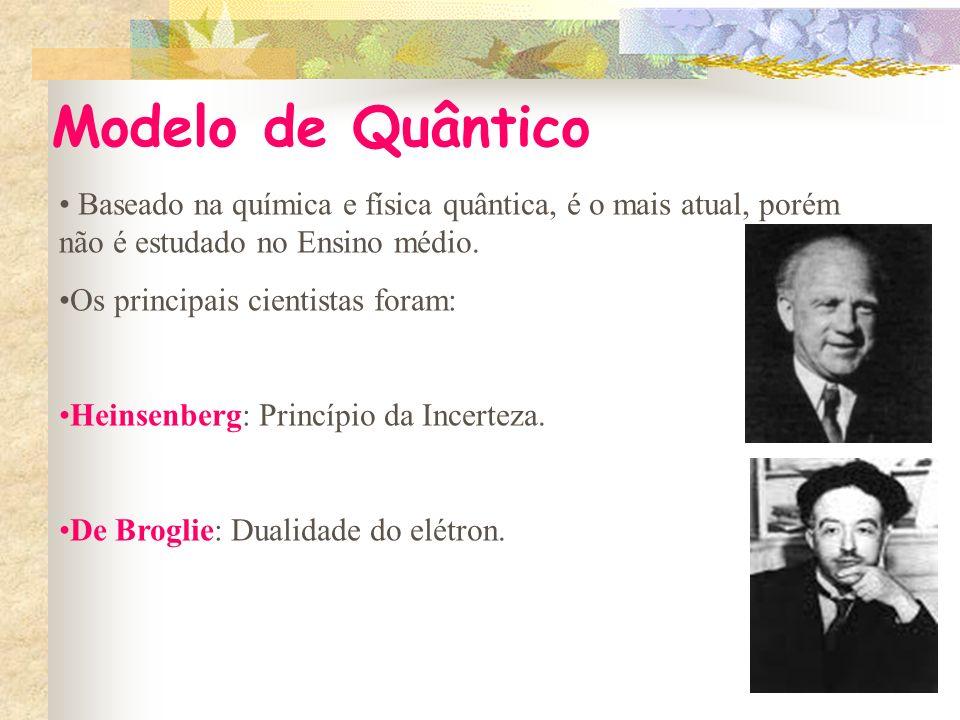 Modelo de Quântico Baseado na química e física quântica, é o mais atual, porém não é estudado no Ensino médio.