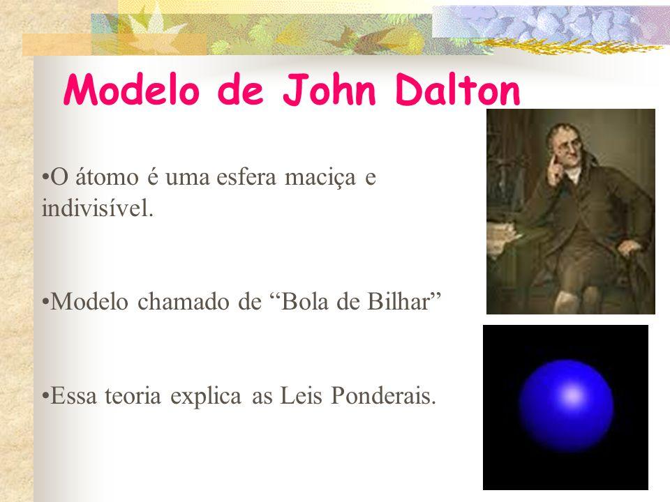 Modelo de John Dalton O átomo é uma esfera maciça e indivisível.