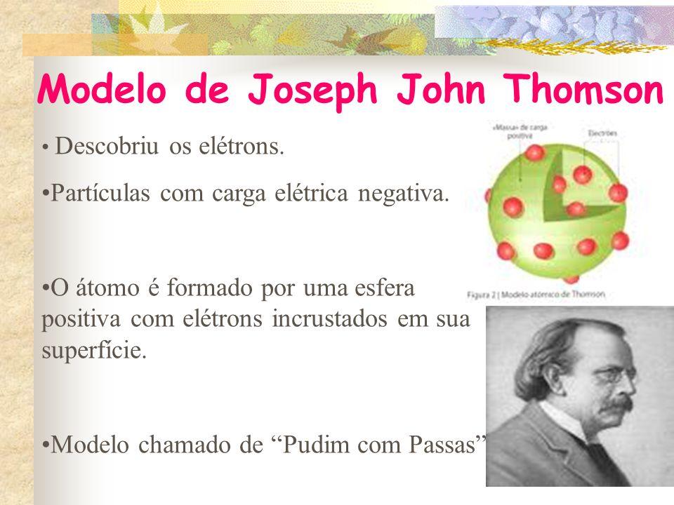 Modelo de Joseph John Thomson