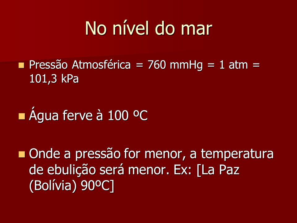 No nível do mar Água ferve à 100 ºC