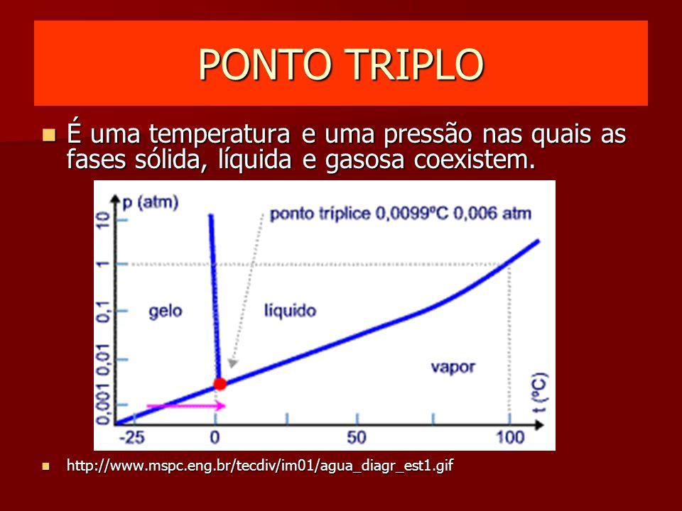 PONTO TRIPLO É uma temperatura e uma pressão nas quais as fases sólida, líquida e gasosa coexistem.