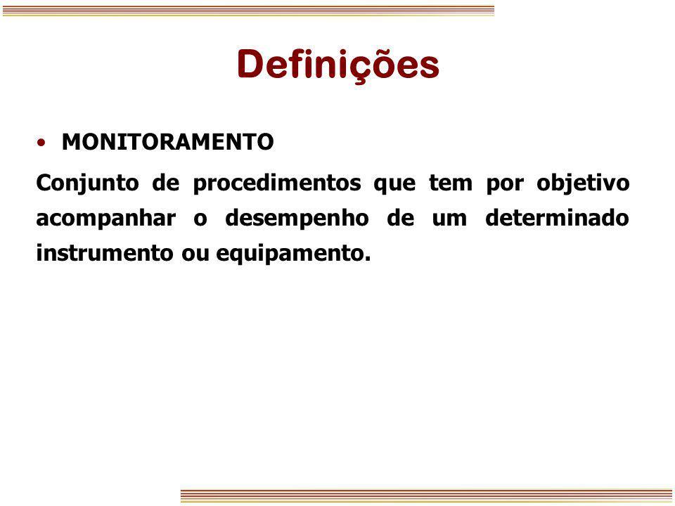 Definições MONITORAMENTO