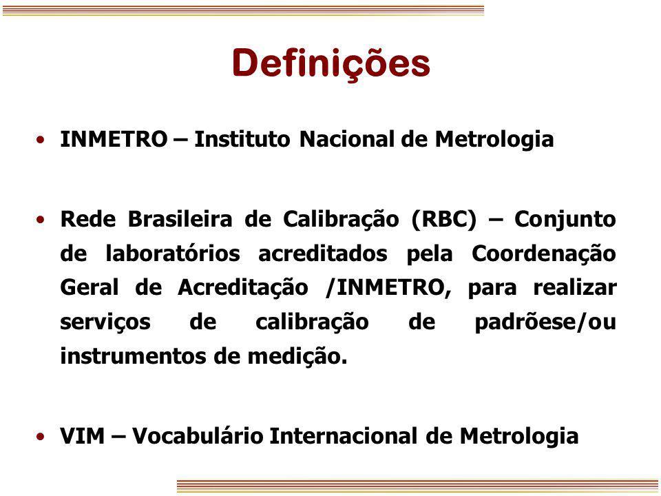 Definições INMETRO – Instituto Nacional de Metrologia