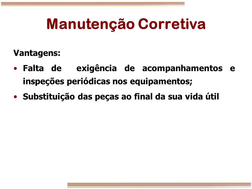 Manutenção Corretiva Vantagens: