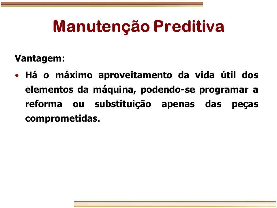 Manutenção Preditiva Vantagem:
