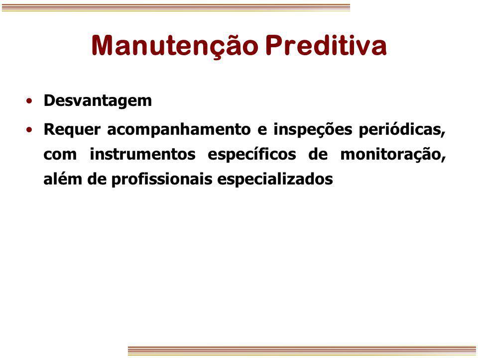 Manutenção Preditiva Desvantagem