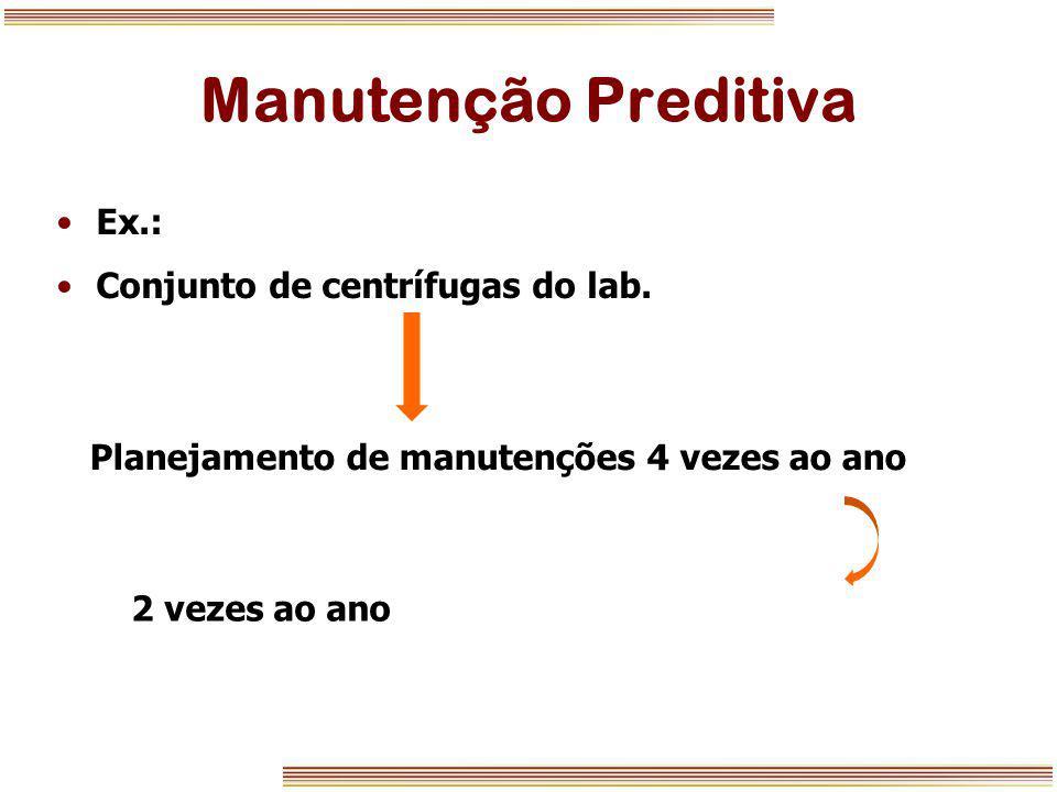 Manutenção Preditiva Ex.: Conjunto de centrífugas do lab.