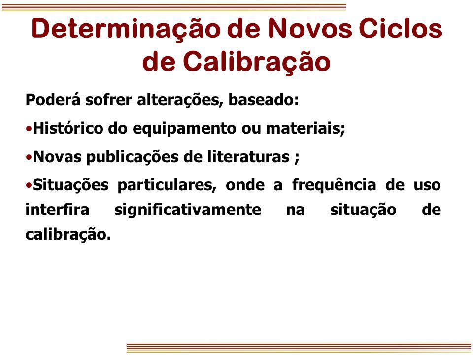 Determinação de Novos Ciclos de Calibração