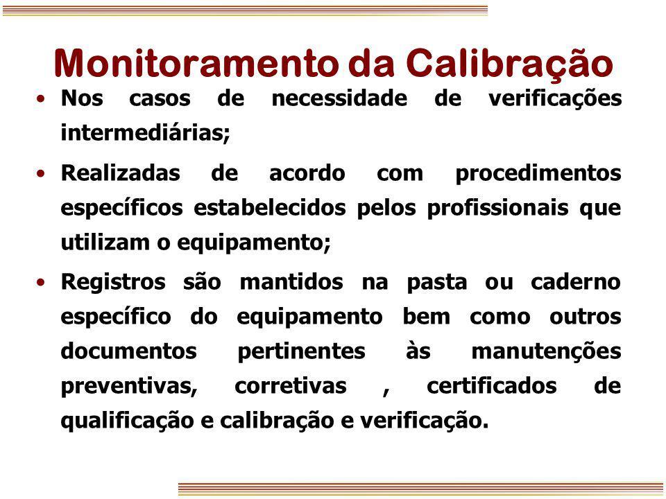 Monitoramento da Calibração