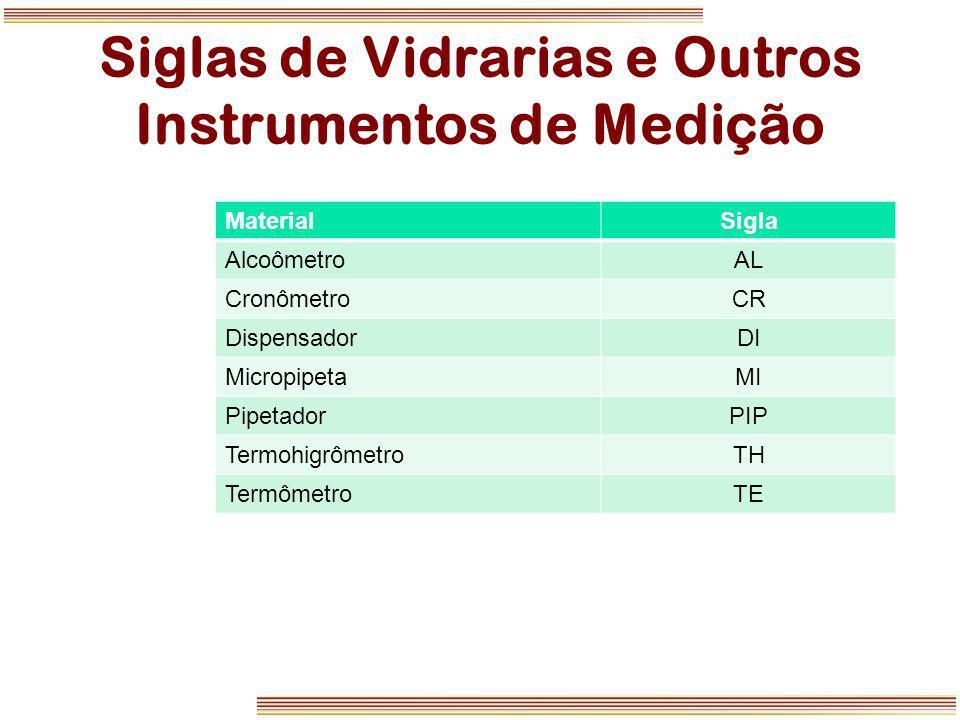 Siglas de Vidrarias e Outros Instrumentos de Medição