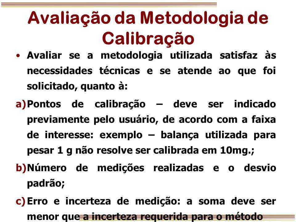 Avaliação da Metodologia de Calibração