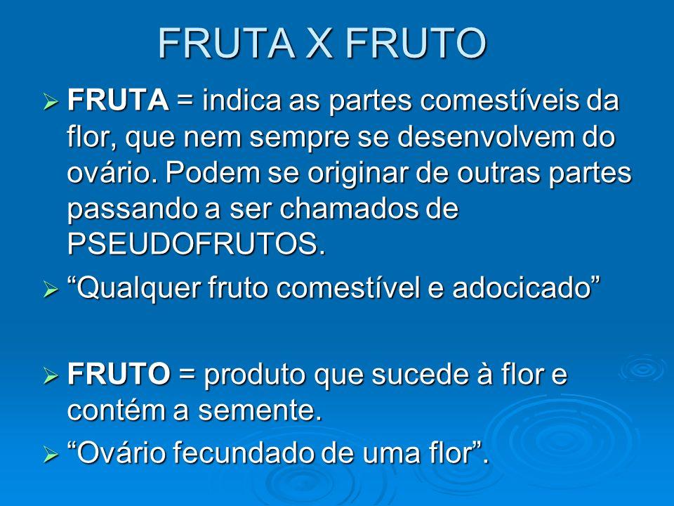 FRUTA X FRUTO