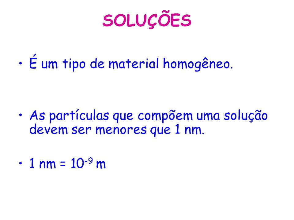SOLUÇÕES É um tipo de material homogêneo.