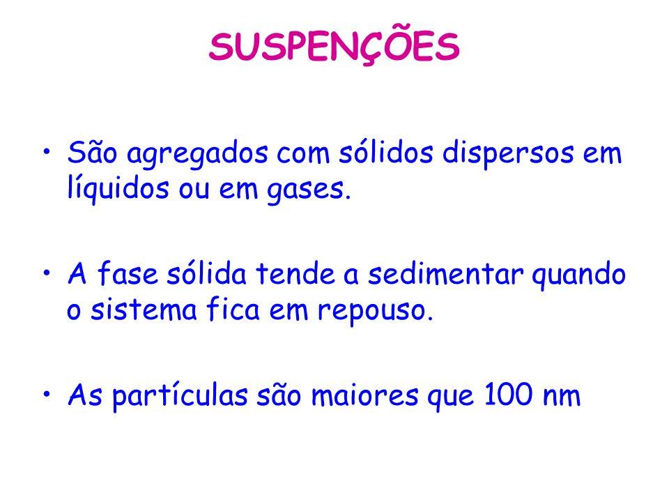 SUSPENÇÕES São agregados com sólidos dispersos em líquidos ou em gases. A fase sólida tende a sedimentar quando o sistema fica em repouso.