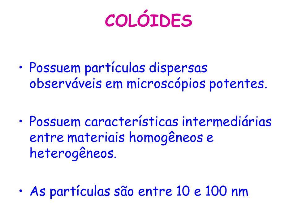 COLÓIDES Possuem partículas dispersas observáveis em microscópios potentes.