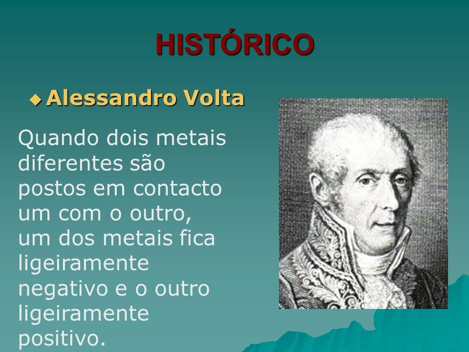 HISTÓRICO Alessandro Volta