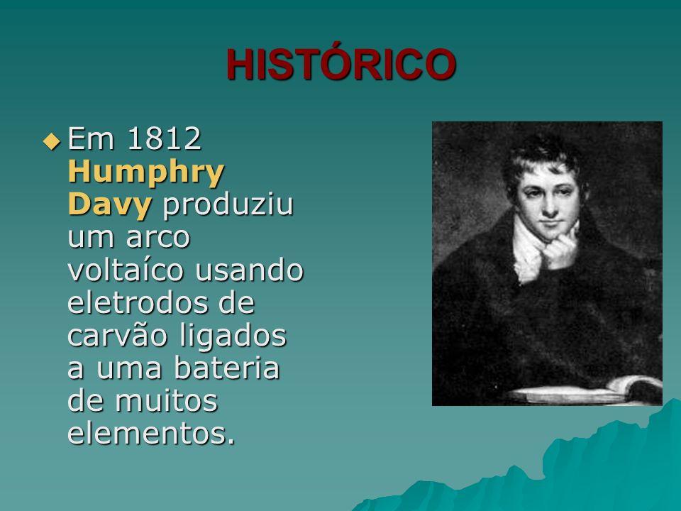 HISTÓRICO Em 1812 Humphry Davy produziu um arco voltaíco usando eletrodos de carvão ligados a uma bateria de muitos elementos.