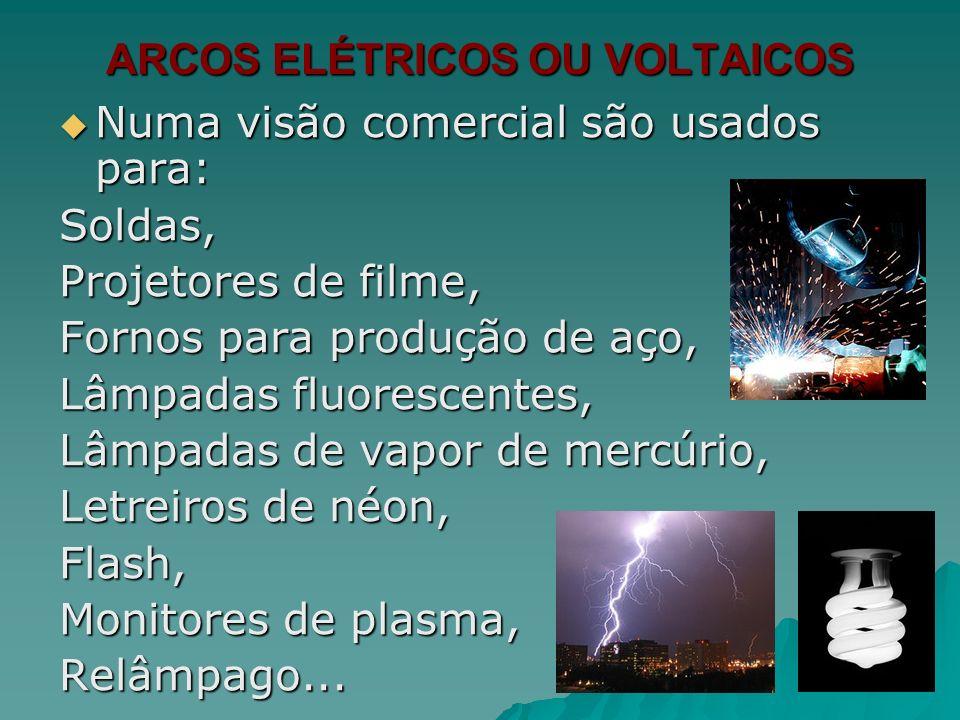 ARCOS ELÉTRICOS OU VOLTAICOS