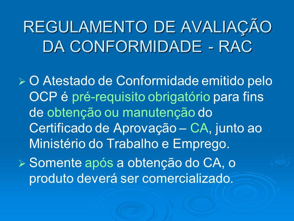 REGULAMENTO DE AVALIAÇÃO DA CONFORMIDADE - RAC