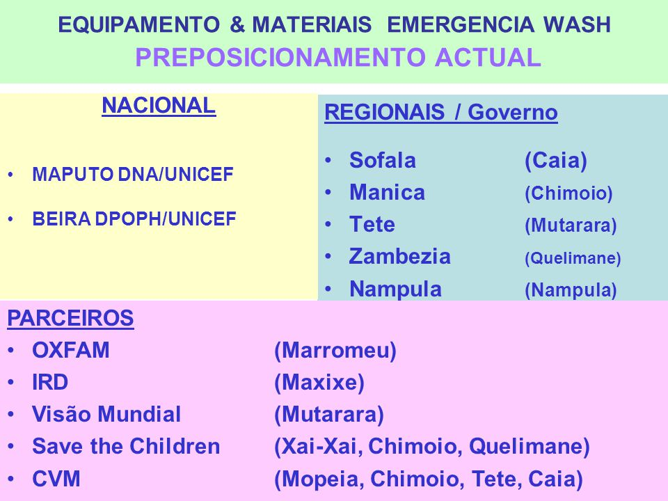 EQUIPAMENTO & MATERIAIS EMERGENCIA WASH PREPOSICIONAMENTO ACTUAL
