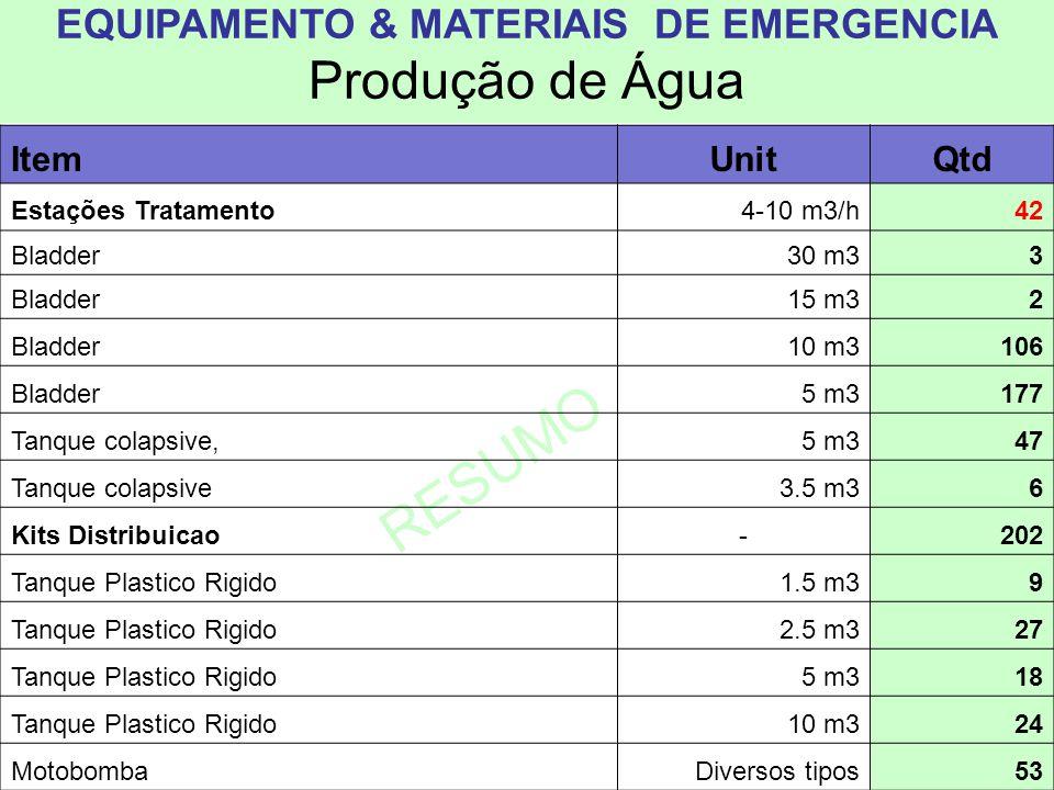 EQUIPAMENTO & MATERIAIS DE EMERGENCIA