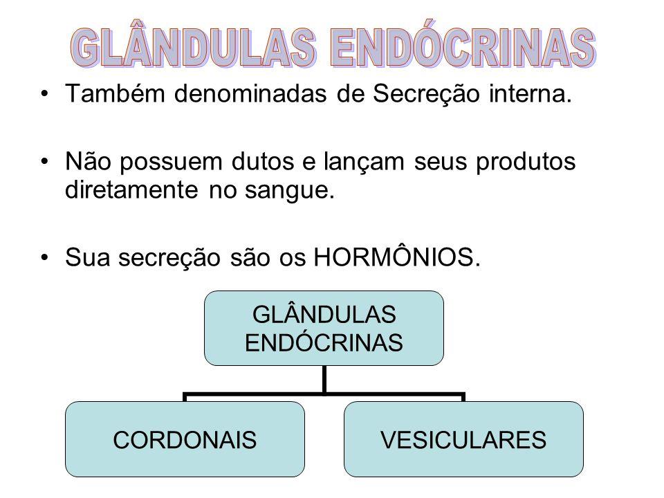 GLÂNDULAS ENDÓCRINAS Também denominadas de Secreção interna.