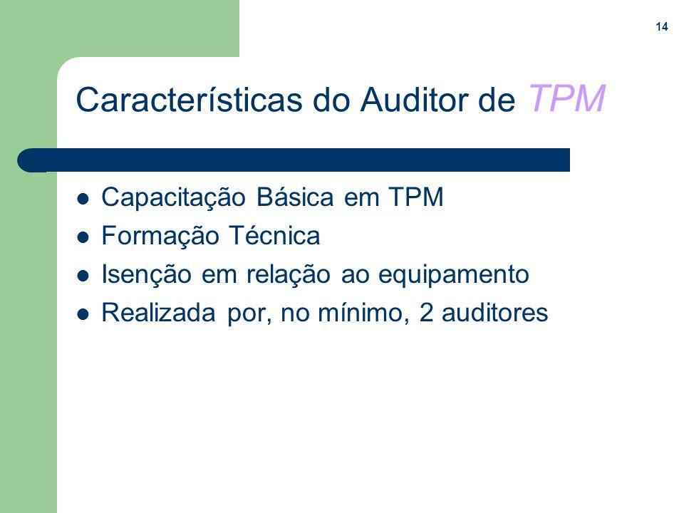 Características do Auditor de TPM