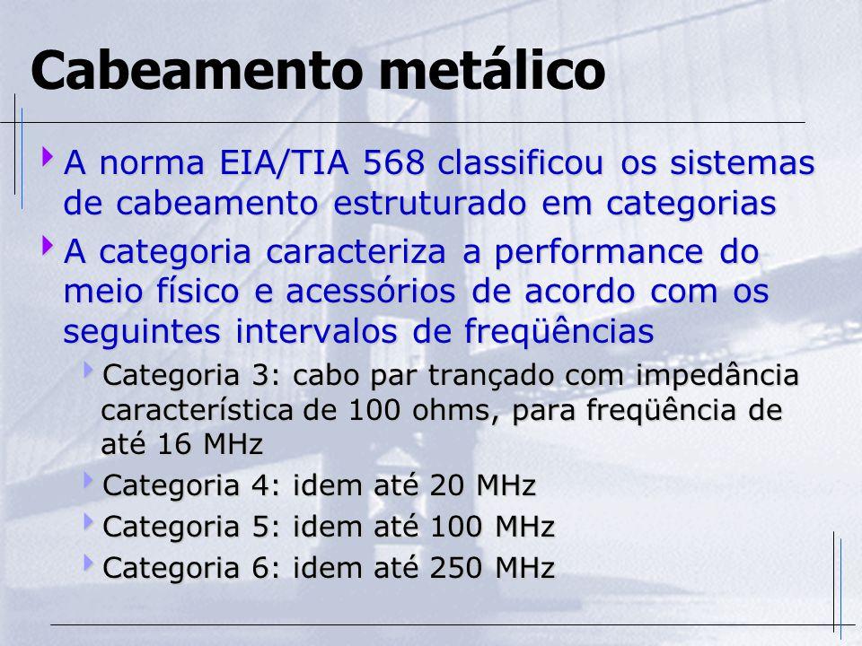 Cabeamento metálico A norma EIA/TIA 568 classificou os sistemas de cabeamento estruturado em categorias.