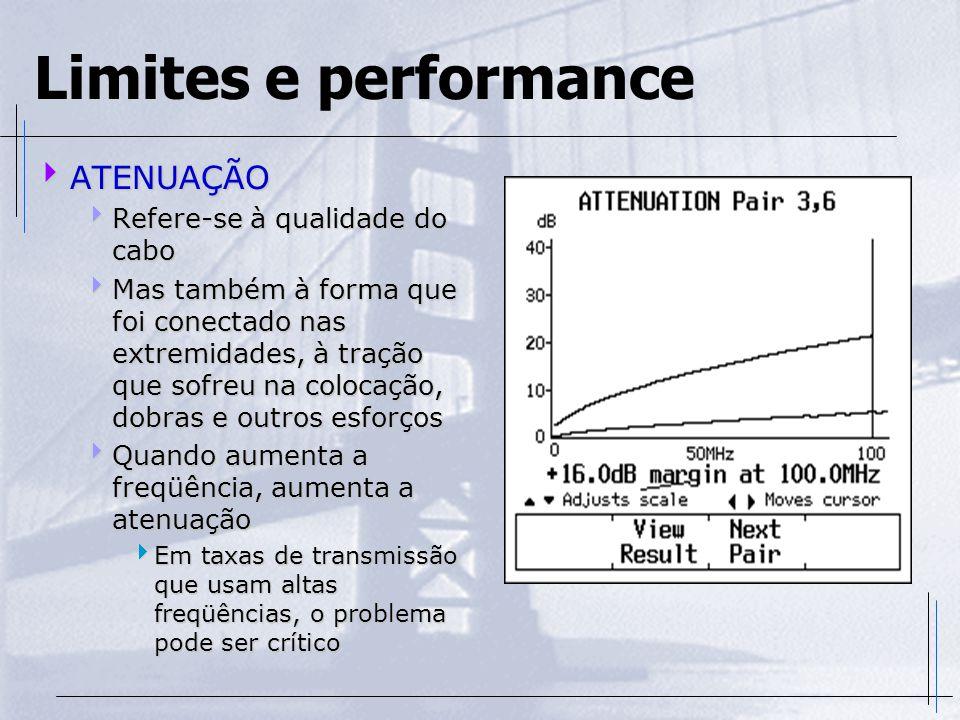 Limites e performance ATENUAÇÃO Refere-se à qualidade do cabo