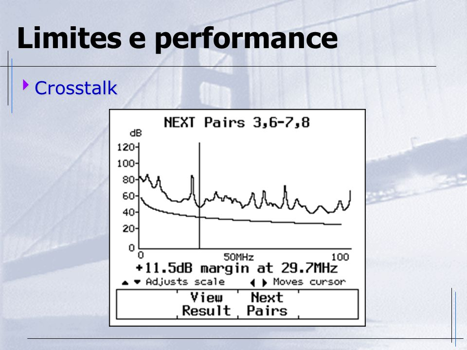 Limites e performance Crosstalk