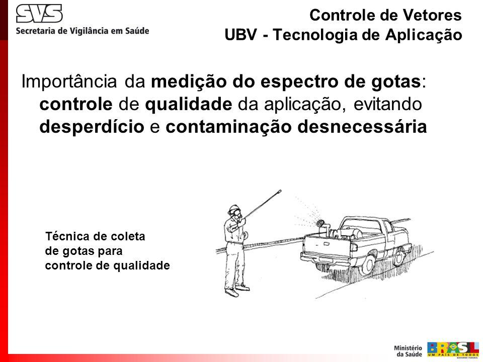 Controle de Vetores UBV - Tecnologia de Aplicação