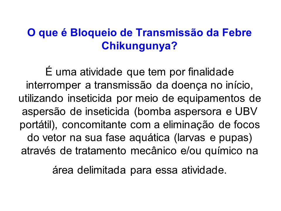 O que é Bloqueio de Transmissão da Febre Chikungunya