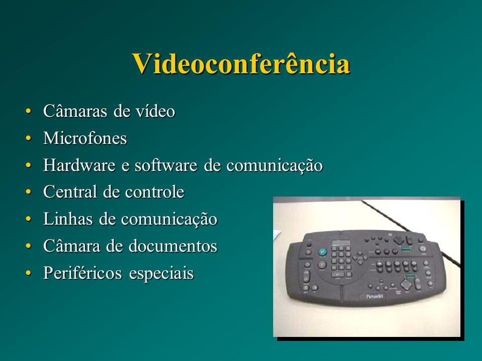 Videoconferência Câmaras de vídeo Microfones