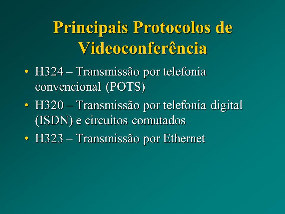 Principais Protocolos de Videoconferência