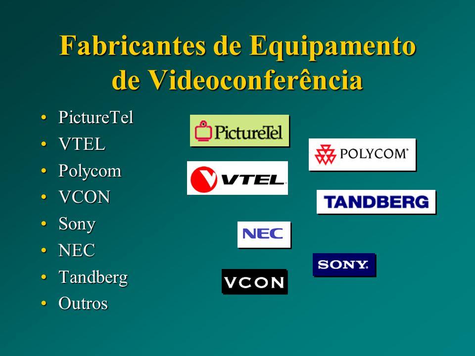 Fabricantes de Equipamento de Videoconferência