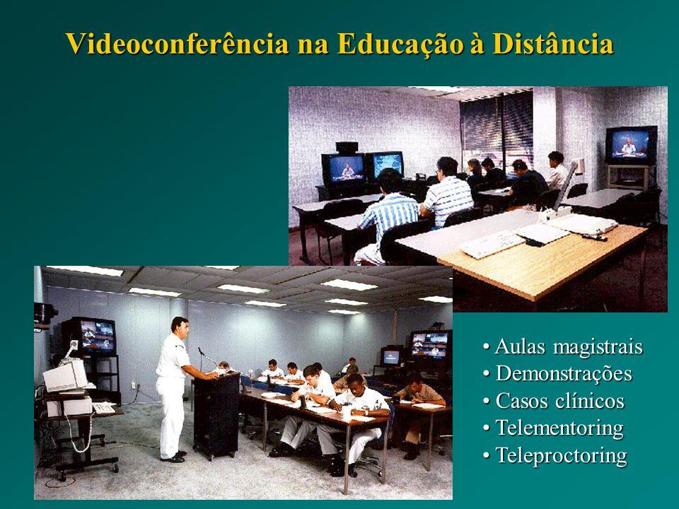 Videoconferência na Educação à Distância