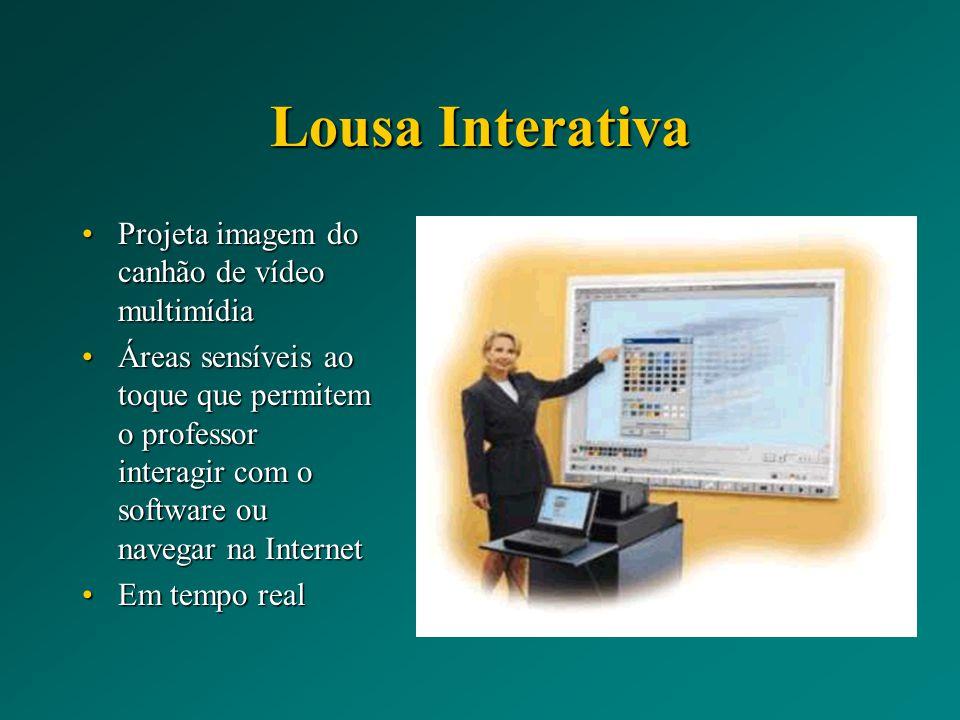 Lousa Interativa Projeta imagem do canhão de vídeo multimídia