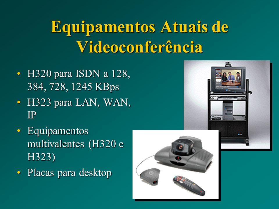 Equipamentos Atuais de Videoconferência