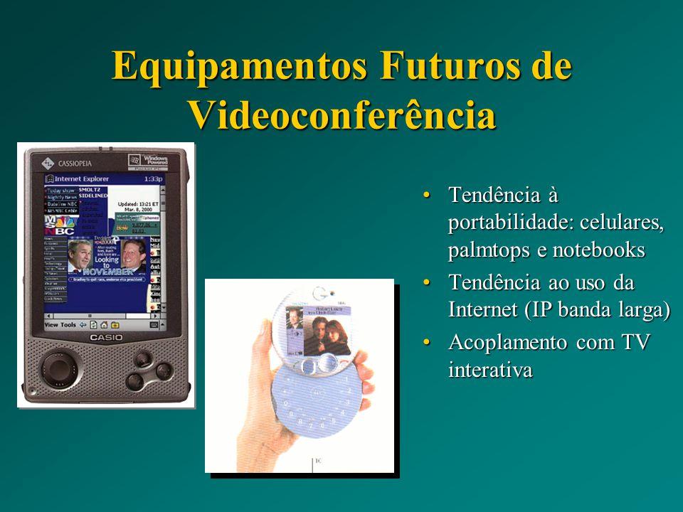 Equipamentos Futuros de Videoconferência