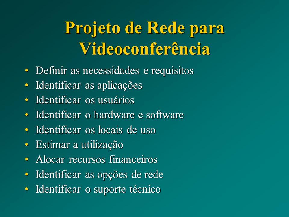 Projeto de Rede para Videoconferência