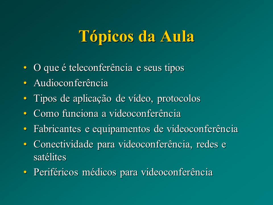 Tópicos da Aula O que é teleconferência e seus tipos Audioconferência